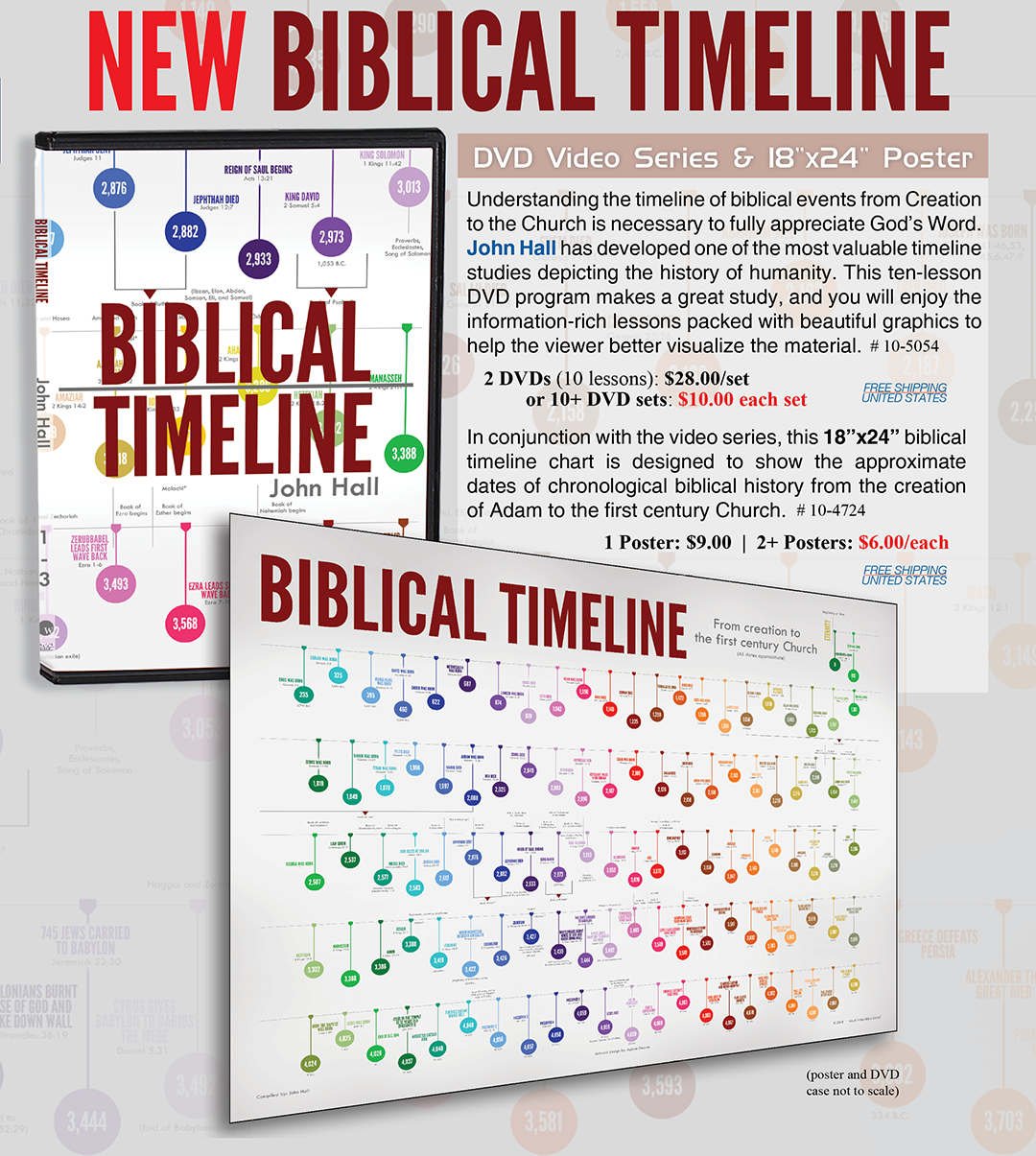 New Bible Timeline Series and Poster!