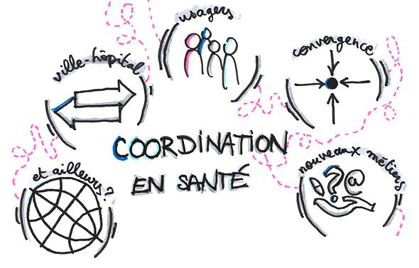 illustration université de la coordination