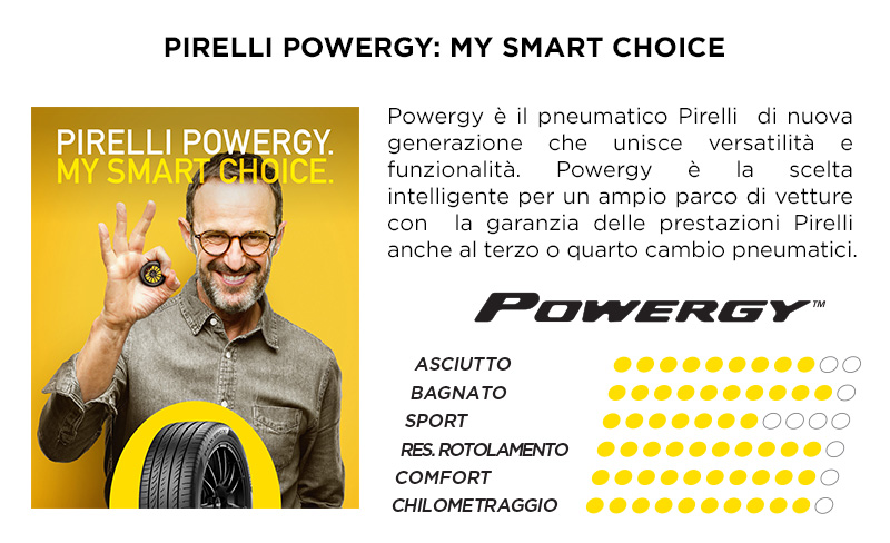 Pirelli Powergy™: smart choice