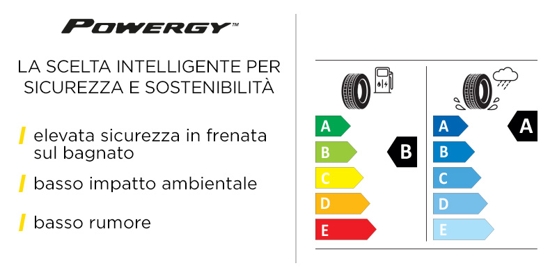 Pirelli Powergy™: sicurezza e sostenibilità