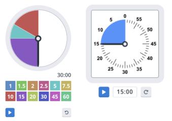 Blog over geconcentreerd werken met behulp van tijd