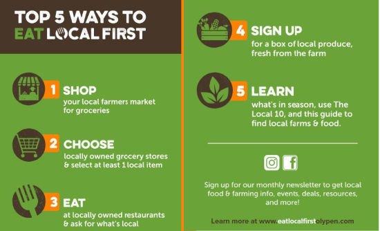 Learn and Eat Local First!