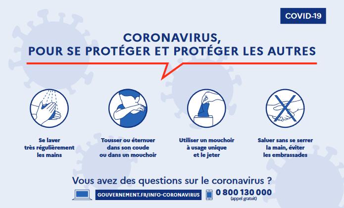 Info Coronavirus Gouvernement