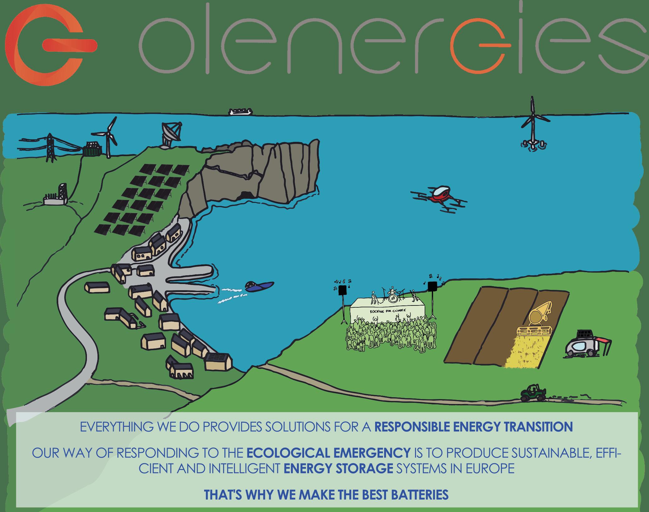 Site corporate Olenergies