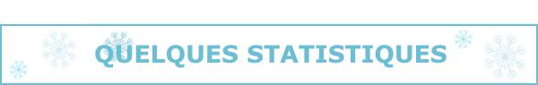Quelques statistiques sur l'association